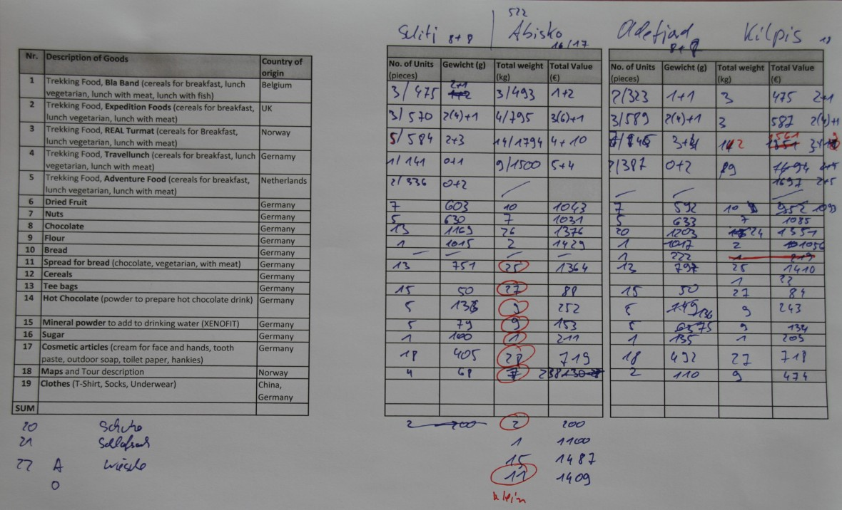 Liste_Paketinhalt